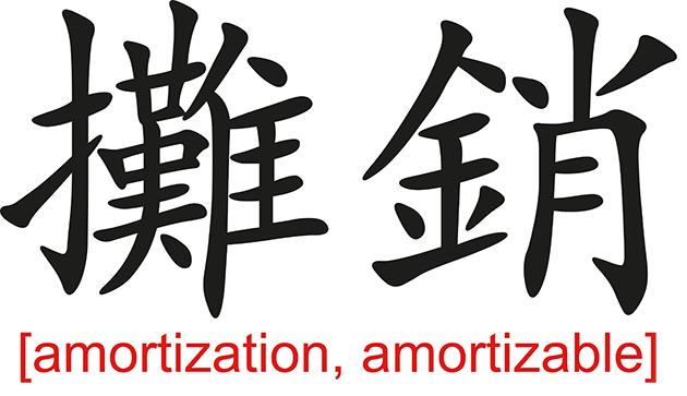 amortization early payoff calculator